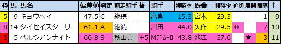 f:id:onix-oniku:20210108090314p:plain