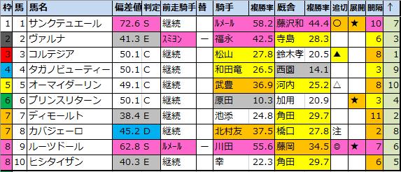 f:id:onix-oniku:20210108090356p:plain