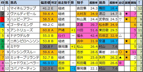 f:id:onix-oniku:20210108090429p:plain