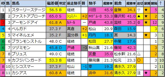 f:id:onix-oniku:20210108090502p:plain