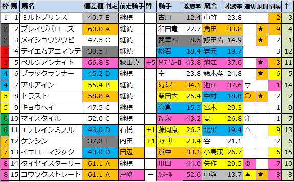 f:id:onix-oniku:20210108090642p:plain