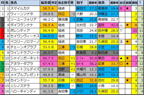 f:id:onix-oniku:20210108110727p:plain
