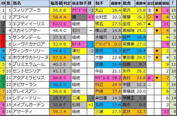 f:id:onix-oniku:20210108110759p:plain