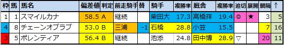 f:id:onix-oniku:20210108111223p:plain