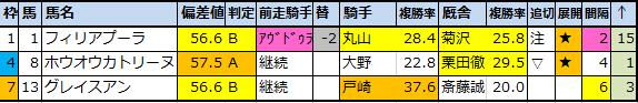 f:id:onix-oniku:20210108111254p:plain