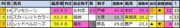 f:id:onix-oniku:20210108111747p:plain
