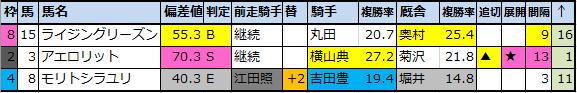 f:id:onix-oniku:20210108111820p:plain
