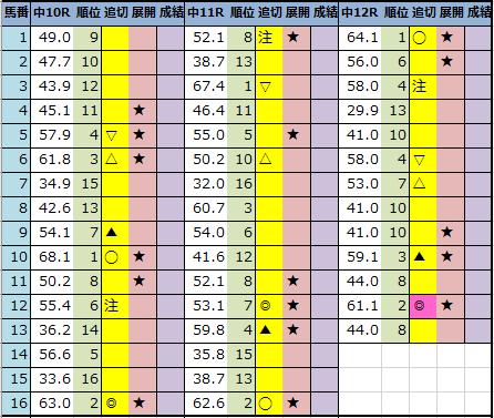 f:id:onix-oniku:20210108191308p:plain