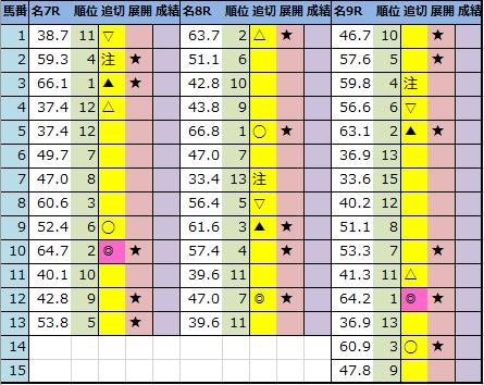 f:id:onix-oniku:20210108191359p:plain