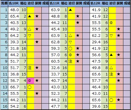 f:id:onix-oniku:20210108191438p:plain