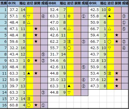 f:id:onix-oniku:20210109143610p:plain