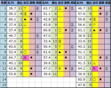 f:id:onix-oniku:20210109144526p:plain