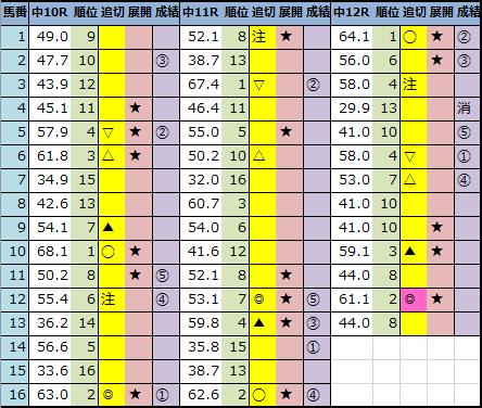 f:id:onix-oniku:20210109162541p:plain