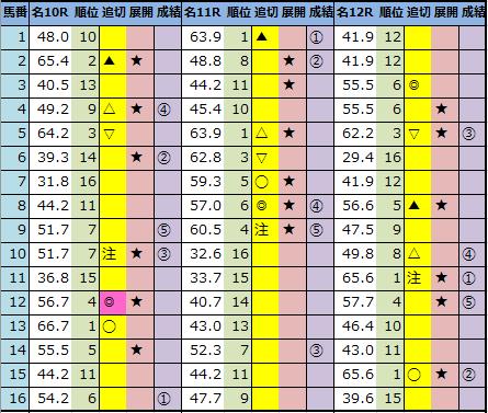 f:id:onix-oniku:20210109163213p:plain