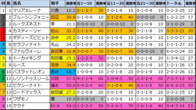 f:id:onix-oniku:20210109173212p:plain