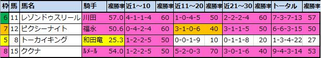 f:id:onix-oniku:20210109173359p:plain