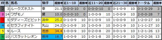 f:id:onix-oniku:20210109173434p:plain