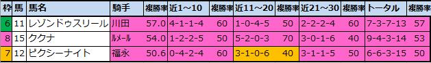 f:id:onix-oniku:20210109173520p:plain