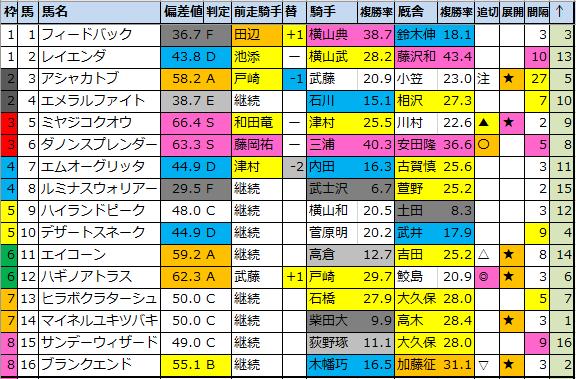 f:id:onix-oniku:20210109183025p:plain