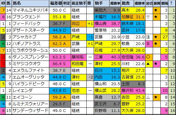f:id:onix-oniku:20210109184355p:plain