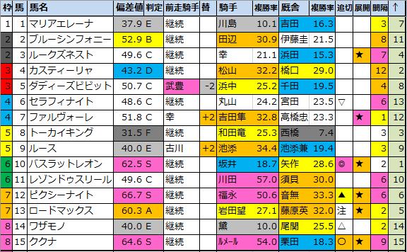 f:id:onix-oniku:20210109190810p:plain