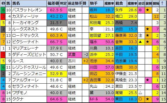 f:id:onix-oniku:20210109191923p:plain