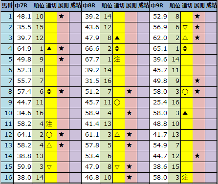 f:id:onix-oniku:20210109203433p:plain
