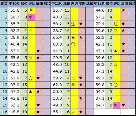 f:id:onix-oniku:20210109203505p:plain