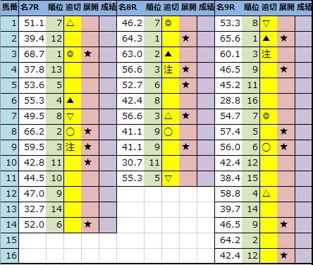 f:id:onix-oniku:20210109203544p:plain