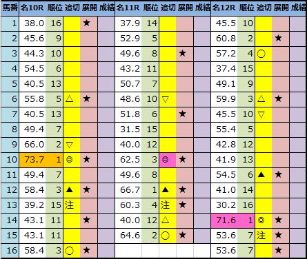 f:id:onix-oniku:20210109203623p:plain
