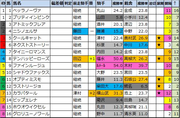 f:id:onix-oniku:20210109211201p:plain