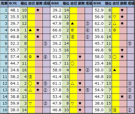 f:id:onix-oniku:20210110143557p:plain