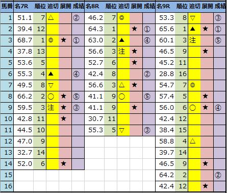 f:id:onix-oniku:20210110144620p:plain