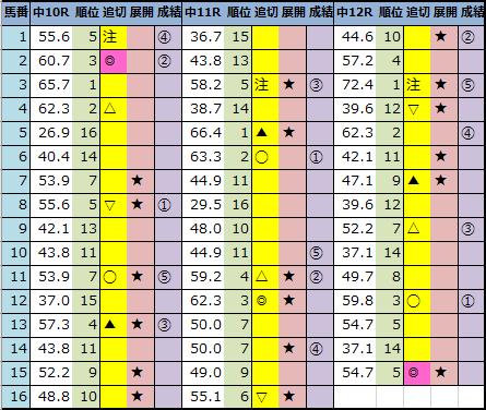f:id:onix-oniku:20210110162401p:plain