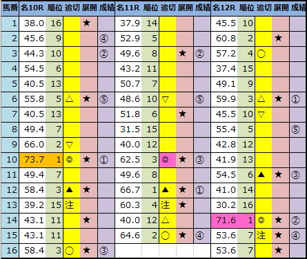 f:id:onix-oniku:20210110163524p:plain
