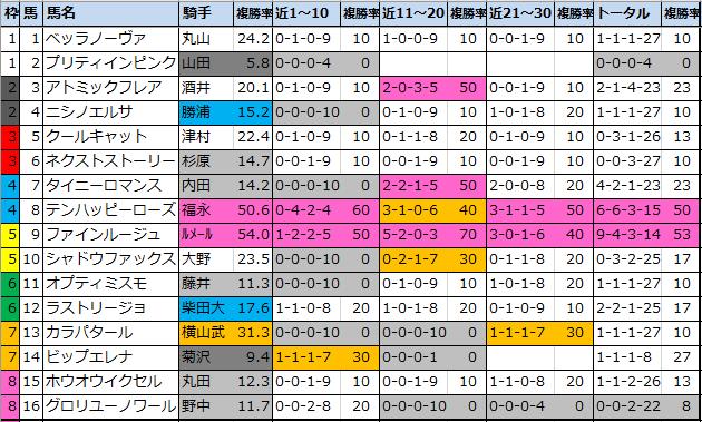 f:id:onix-oniku:20210110172213p:plain