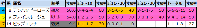 f:id:onix-oniku:20210110172321p:plain