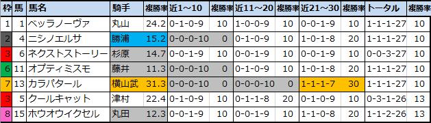 f:id:onix-oniku:20210110172435p:plain