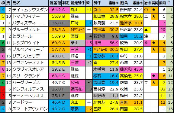 f:id:onix-oniku:20210110184322p:plain