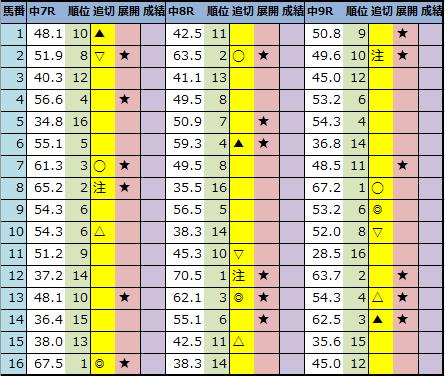 f:id:onix-oniku:20210110203401p:plain
