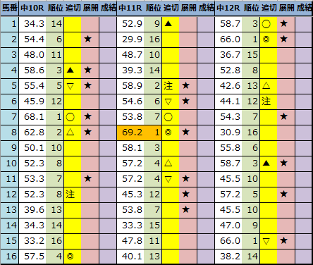 f:id:onix-oniku:20210110203435p:plain