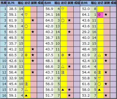 f:id:onix-oniku:20210110203516p:plain