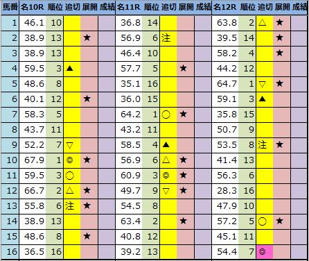 f:id:onix-oniku:20210110203553p:plain