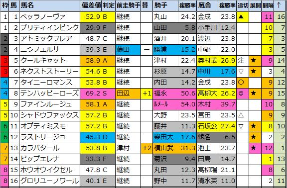 f:id:onix-oniku:20210111000656p:plain