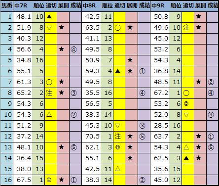 f:id:onix-oniku:20210111143514p:plain