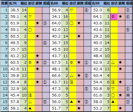 f:id:onix-oniku:20210111144610p:plain