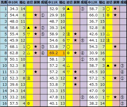 f:id:onix-oniku:20210111162708p:plain