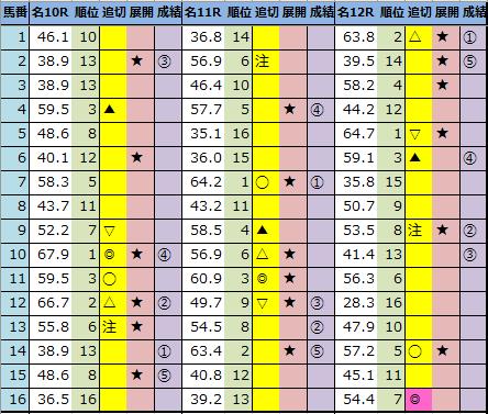 f:id:onix-oniku:20210111163536p:plain