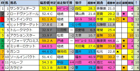 f:id:onix-oniku:20210113154307p:plain