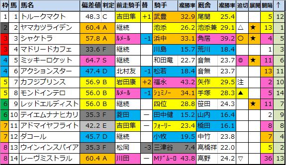 f:id:onix-oniku:20210113154341p:plain